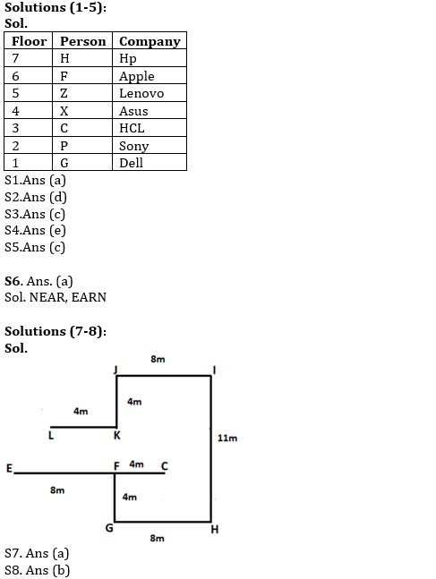 Reasoning Ability Quiz for Prelims Exams- SBI & IBPS 2020- 28th November_50.1