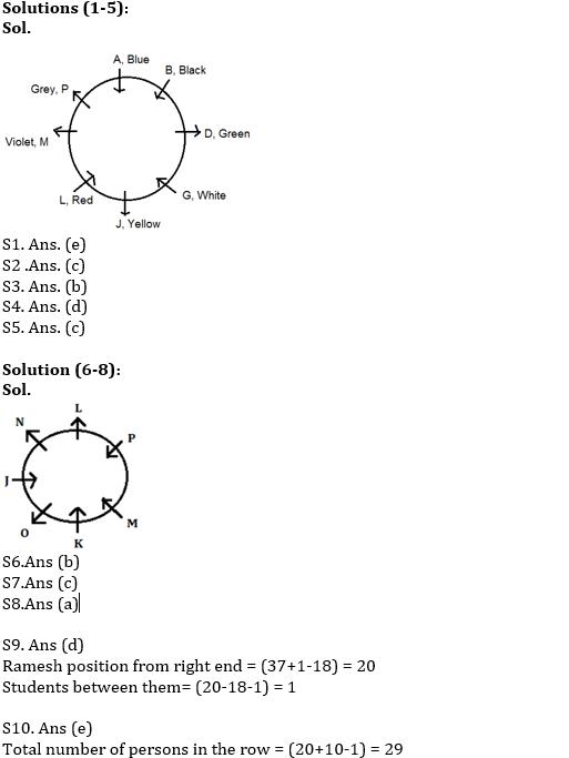 Reasoning Ability Quiz for Prelims Exams- SBI & IBPS 2020- 29th November_50.1