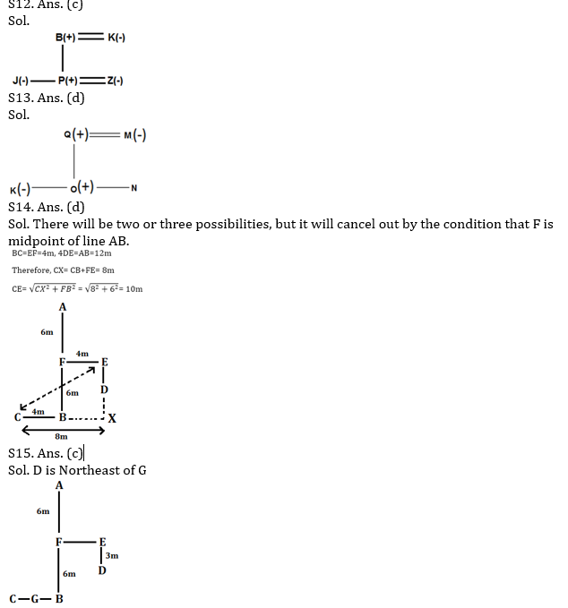 Reasoning Ability Quiz for IBPS 2020 Mains Exams- 2nd December_70.1