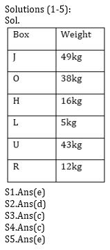 Reasoning Ability Quiz for Prelims Exams- SBI & IBPS 2020- 3rd December_50.1