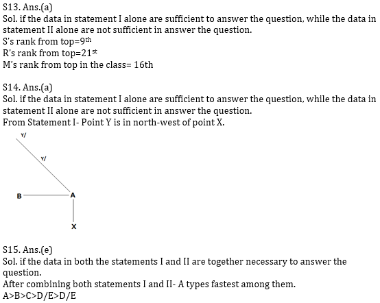 Reasoning Ability Quiz for Prelims Exams- SBI & IBPS 2020- 3rd December_80.1