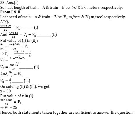 Quantitative Aptitude Quiz for IBPS 2020 Mains Exams- 4th December_120.1