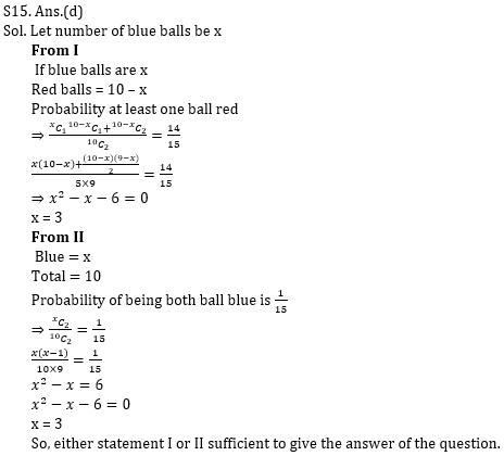 Quantitative Aptitude Quiz for IBPS 2020 Mains Exams- 4th December_190.1
