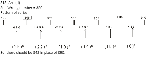 Quantitative Aptitude Quiz for IBPS 2020 Mains Exams- 5th December_140.1