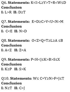 Reasoning Ability Quiz for Prelims Exams- SBI & IBPS 2020- 7th December_50.1