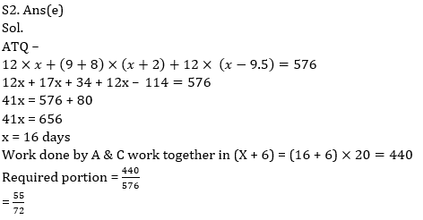 Quantitative Aptitude Quiz for IBPS 2020 Mains Exams- 11th December_100.1