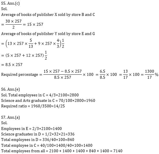 Quantitative Aptitude Quiz for IBPS 2020 Mains Exams- 18th December_140.1