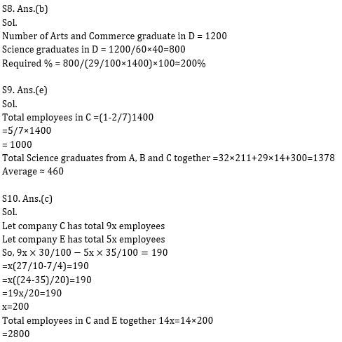 Quantitative Aptitude Quiz for IBPS 2020 Mains Exams- 18th December_150.1