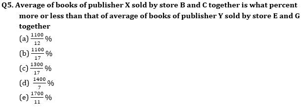 Quantitative Aptitude Quiz for IBPS 2020 Mains Exams- 18th December_70.1
