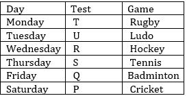 Reasoning Ability Quiz for Prelims Exams- SBI & IBPS 2020- 20th December_50.1