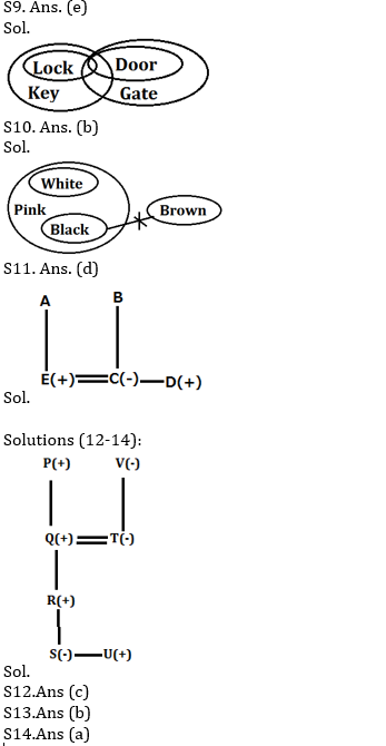 Reasoning Ability Quiz for Prelims Exams- SBI & IBPS 2020- 22nd December_60.1