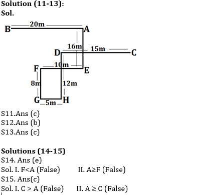 Reasoning Ability Quiz for Prelims Exams- SBI & IBPS 2020- 24th December_60.1