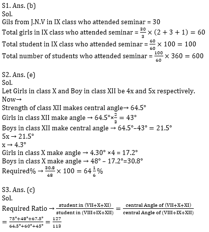 Quantitative Aptitude Quiz for Prelims Exams- SBI & IBPS 2021- 1st January_90.1