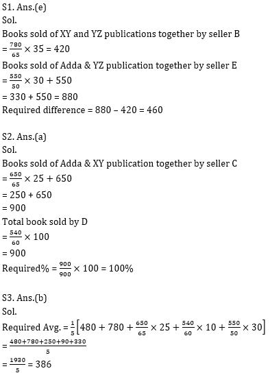 Quantitative Aptitude Quiz for IBPS 2021 Mains Exams- 1st January_100.1