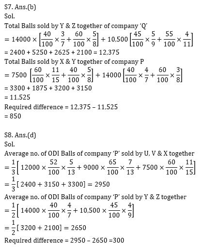 Quantitative Aptitude Quiz for IBPS 2021 Mains Exams- 1st January_120.1