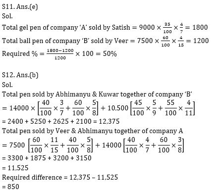 Quantitative Aptitude Quiz for IBPS 2021 Mains Exams- 1st January_140.1