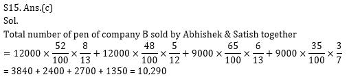 Quantitative Aptitude Quiz for IBPS 2021 Mains Exams- 1st January_160.1