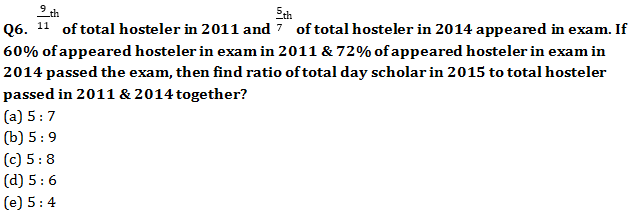 Quantitative Aptitude Quiz for IBPS 2021 Mains Exams- 3rd January_90.1
