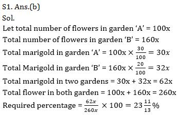Quantitative Aptitude Quiz for IBPS 2021 Mains Exams- 3rd January_120.1