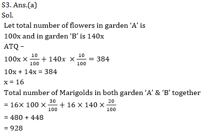 Quantitative Aptitude Quiz for IBPS 2021 Mains Exams- 3rd January_140.1