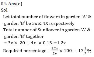 Quantitative Aptitude Quiz for IBPS 2021 Mains Exams- 3rd January_150.1