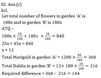 Quantitative Aptitude Quiz for IBPS 2021 Mains Exams- 3rd January_160.1