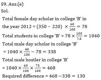 Quantitative Aptitude Quiz for IBPS 2021 Mains Exams- 3rd January_200.1