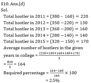 Quantitative Aptitude Quiz for IBPS 2021 Mains Exams- 3rd January_210.1