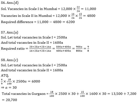 Quantitative Aptitude Quiz for IBPS 2021 Mains Exams- 2nd January_120.1