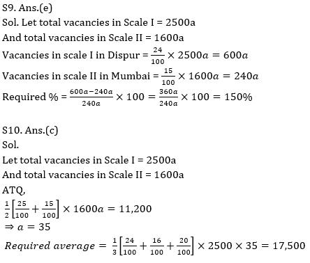 Quantitative Aptitude Quiz for IBPS 2021 Mains Exams- 2nd January_130.1