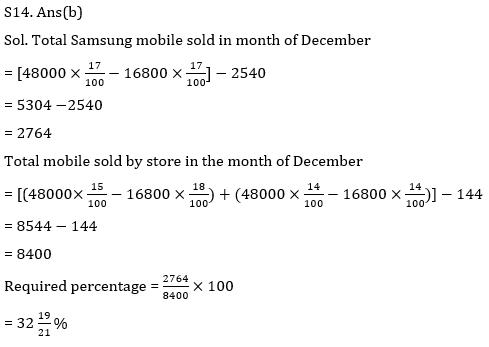 Quantitative Aptitude Quiz for IBPS 2021 Mains Exams- 2nd January_170.1
