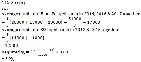 Quantitative Aptitude Quiz for Prelims Exams- SBI & IBPS 2021- 3rd January_190.1