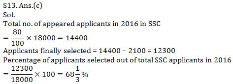 Quantitative Aptitude Quiz for Prelims Exams- SBI & IBPS 2021- 3rd January_200.1