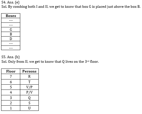Reasoning Ability Quiz for IBPS 2021 Mains Exams- 3rd January_70.1