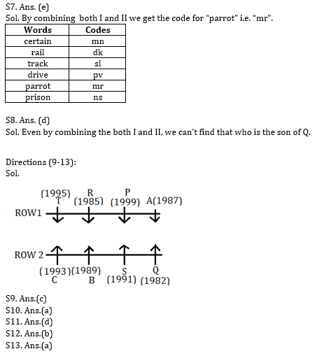 Reasoning Ability Quiz for IBPS 2021 Mains Exams- 3rd January_90.1