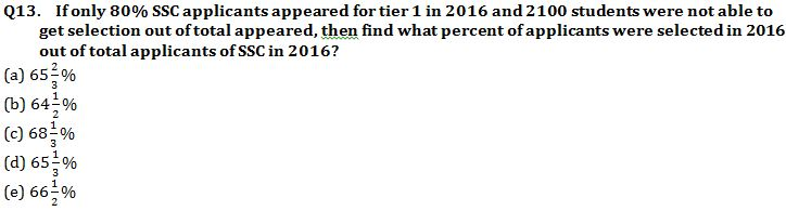 Quantitative Aptitude Quiz for Prelims Exams- SBI & IBPS 2021- 3rd January_80.1