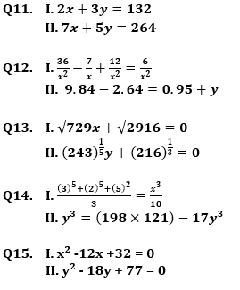 Quantitative Aptitude Quiz for Prelims Exams- SBI & IBPS 2021- 4th January_50.1