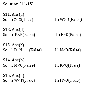Reasoning Ability Quiz for Prelims Exams- SBI & IBPS 2021- 4th January_80.1