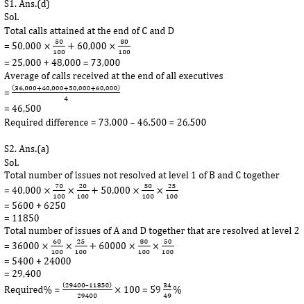 Quantitative Aptitude Quiz for IBPS 2021 Mains Exams- 4th January_110.1