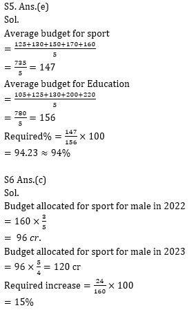 Quantitative Aptitude Quiz for IBPS 2021 Mains Exams- 4th January_130.1