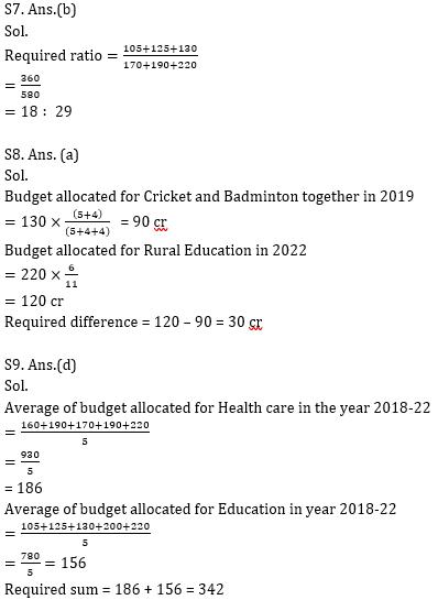 Quantitative Aptitude Quiz for IBPS 2021 Mains Exams- 4th January_140.1