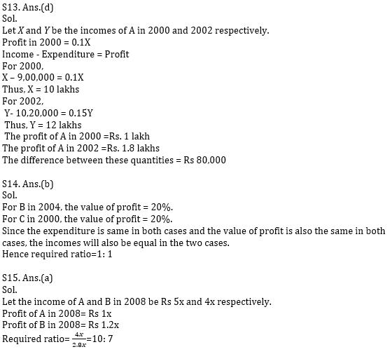 Quantitative Aptitude Quiz for IBPS 2021 Mains Exams- 4th January_170.1
