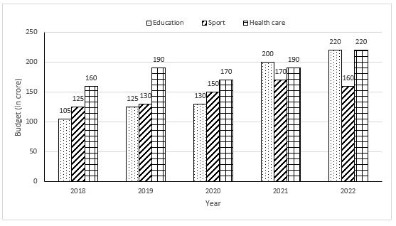 Quantitative Aptitude Quiz for IBPS 2021 Mains Exams- 4th January_50.1