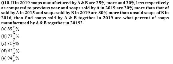 Quantitative Aptitude Quiz for IBPS 2021 Mains Exams- 4th January_90.1