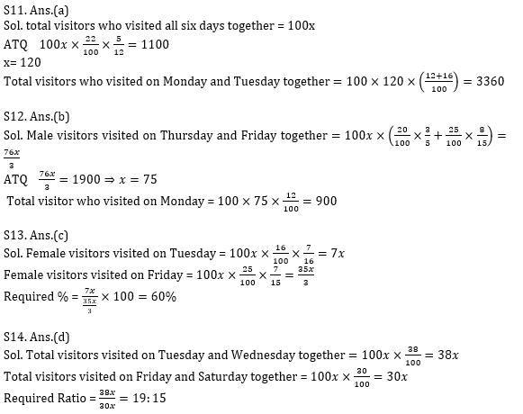 Quantitative Aptitude Quiz for Prelims Exams- SBI & IBPS 2021- 5th January_90.1