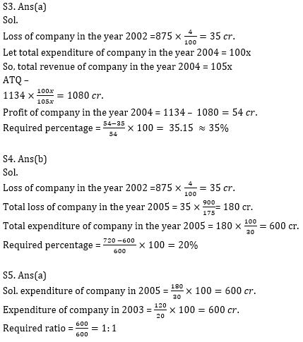 Quantitative Aptitude Quiz for IBPS 2021 Mains Exams- 5th January_110.1