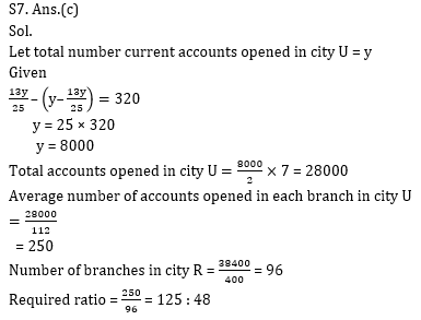 Quantitative Aptitude Quiz for IBPS 2021 Mains Exams- 5th January_130.1