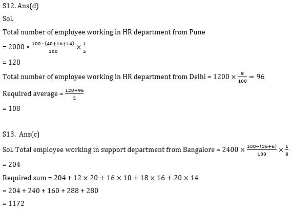 Quantitative Aptitude Quiz for IBPS 2021 Mains Exams- 5th January_160.1