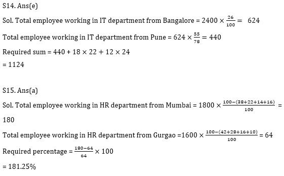 Quantitative Aptitude Quiz for IBPS 2021 Mains Exams- 5th January_170.1