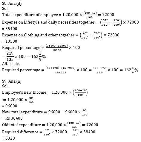 Quantitative Aptitude Quiz for Prelims Exams- SBI & IBPS 2021- 6th January_120.1